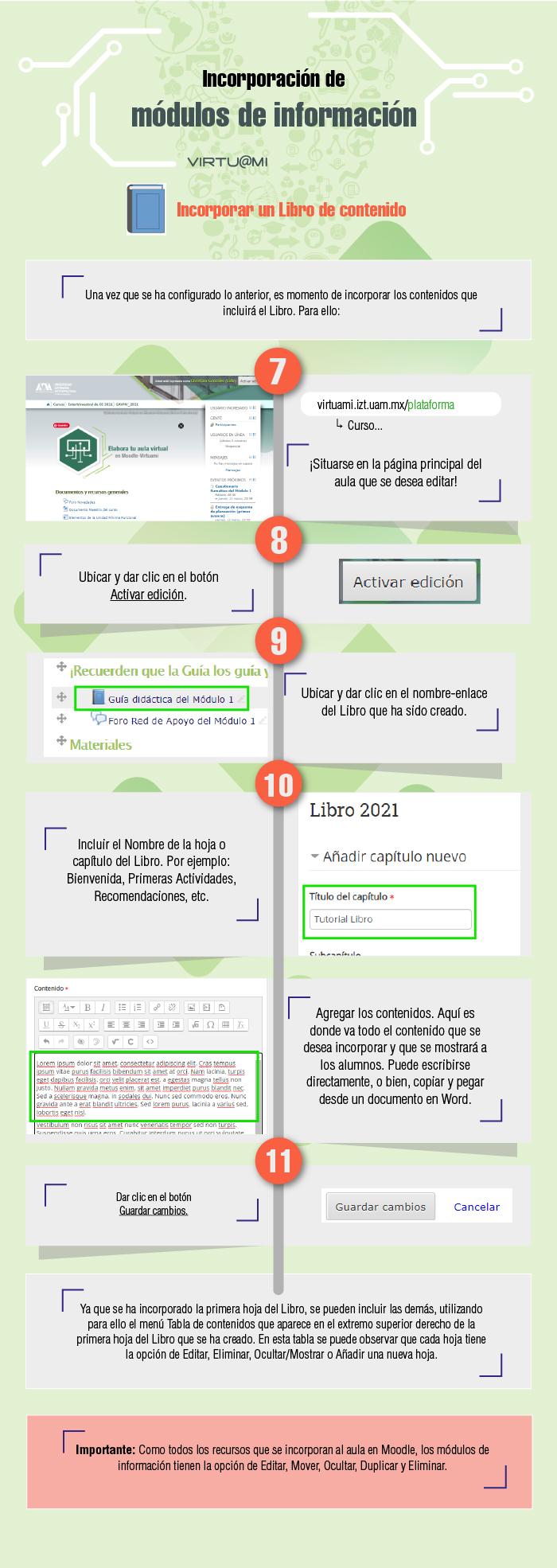 Infografía Moodle. Incorporar recurso de Libro, contenido