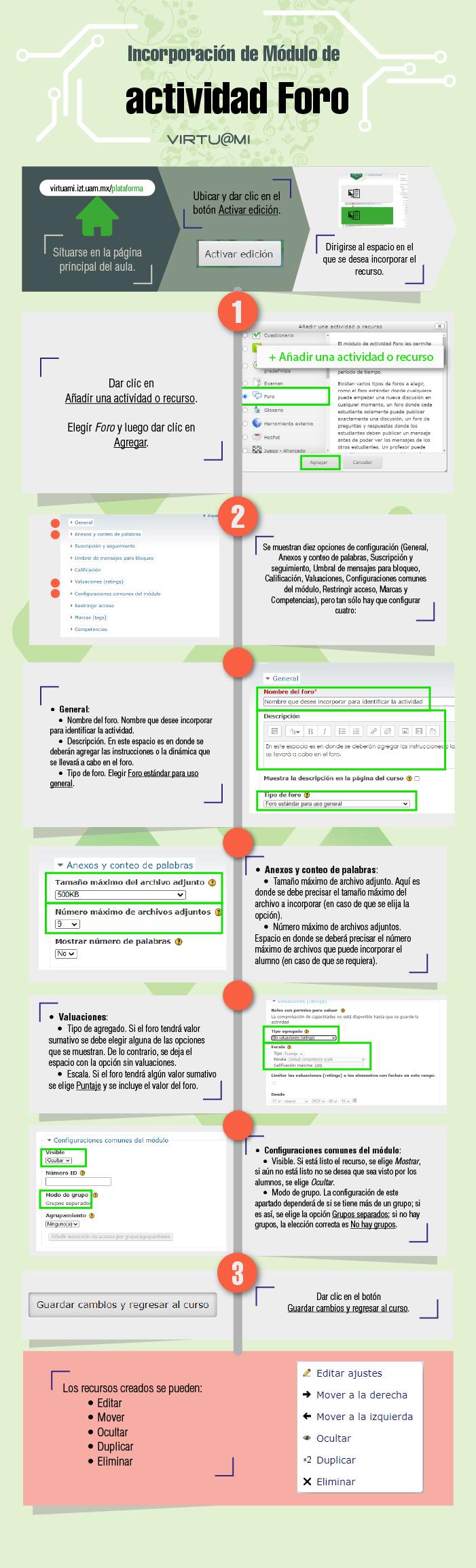 Infografía Moodle. Incorporar actividad de Foro