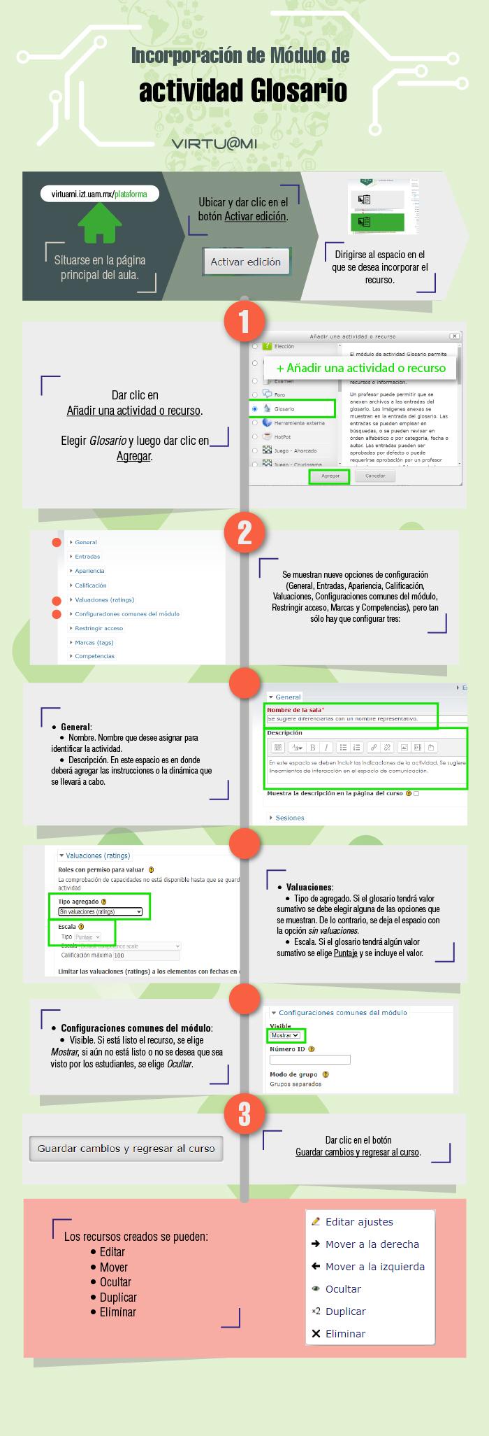 Infografía Moodle. Incorporar actividad de Glosario